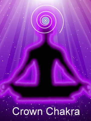 The Power of Crown Chakra Affirmations How Affirmations Can Change Your Life
